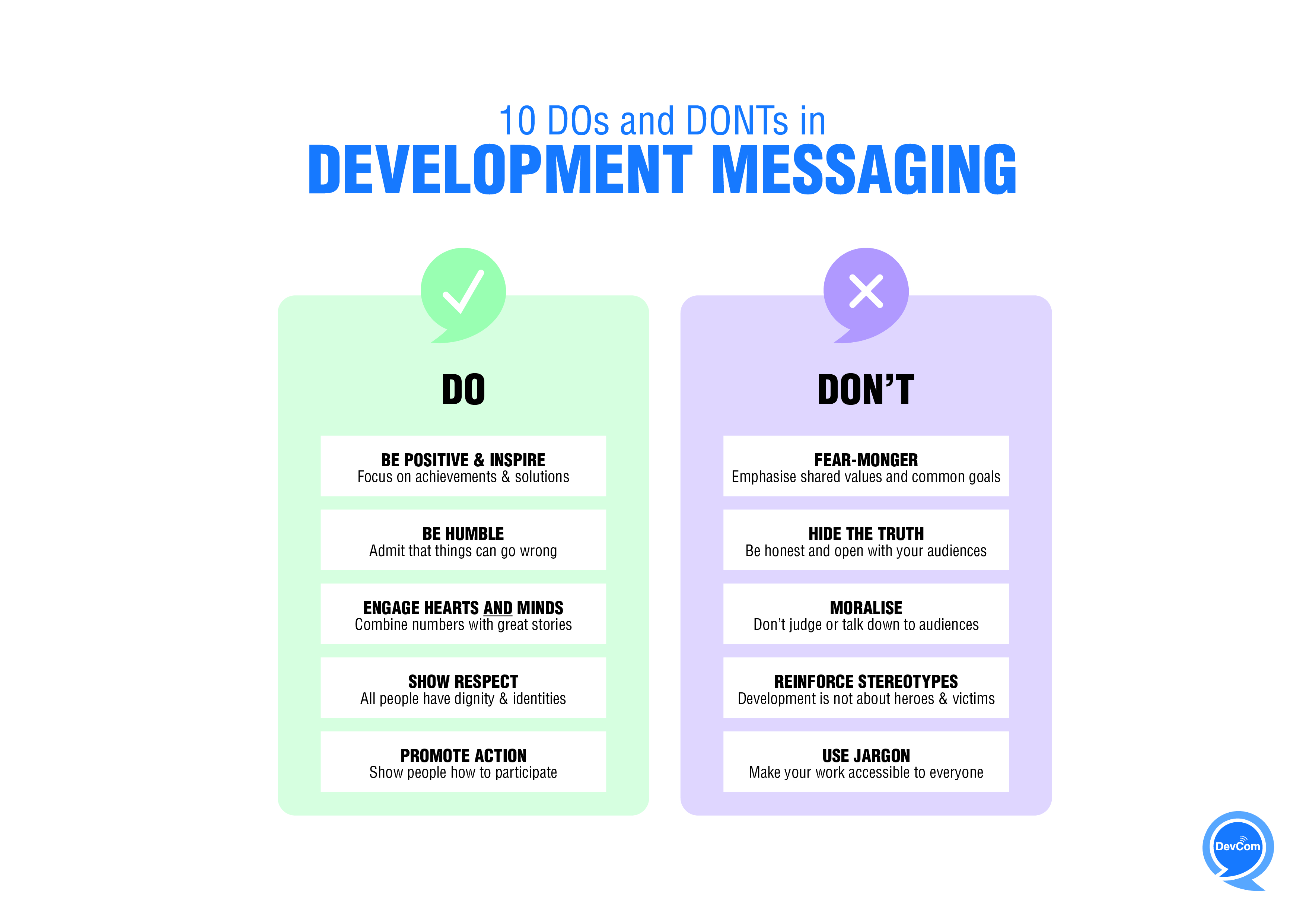 Infographic - 10 dos and don'ts in development messaging