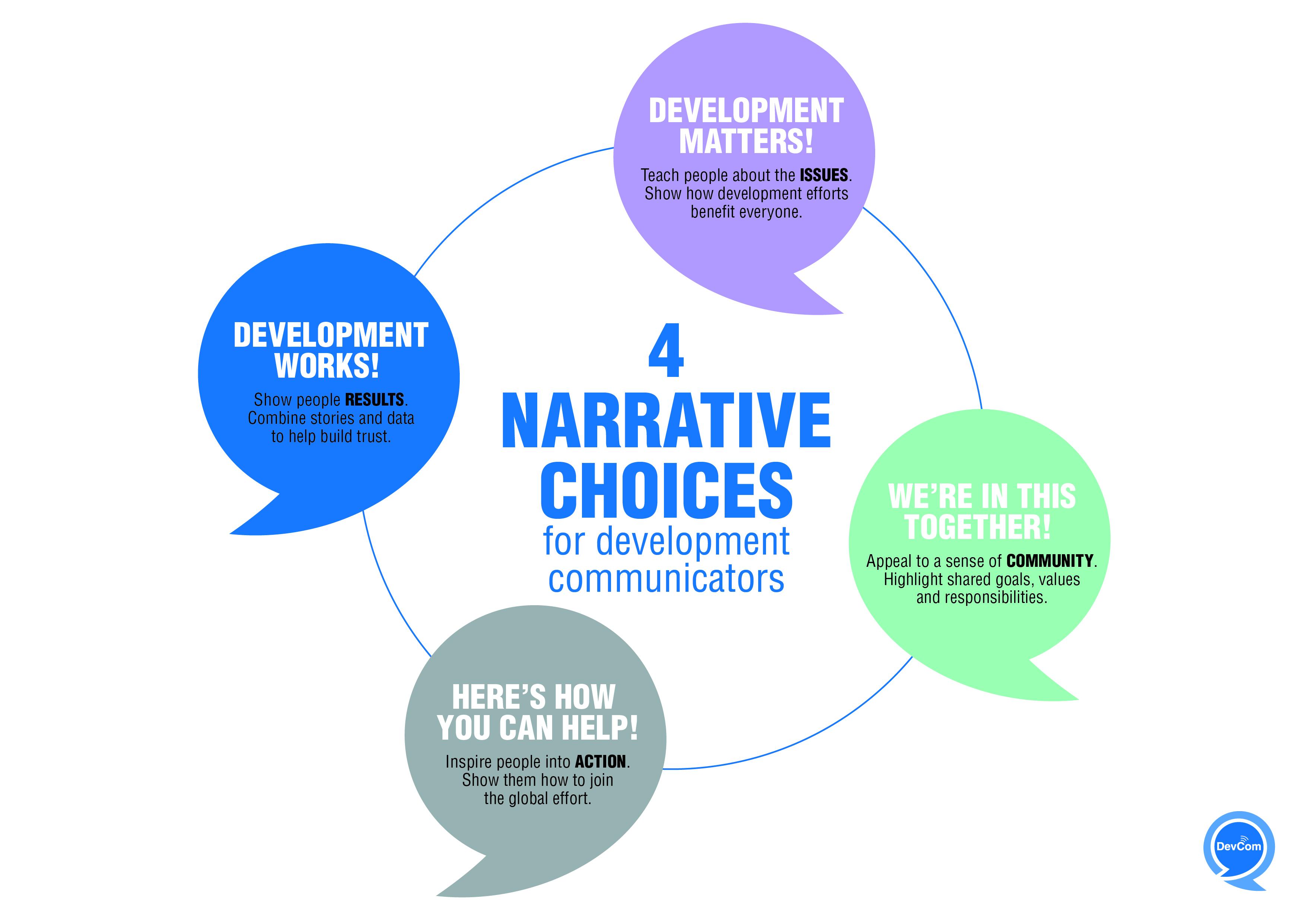 Infographic - 4 narrative choices for development communicators